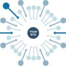 Nettet er altafgørende for jeres klienter